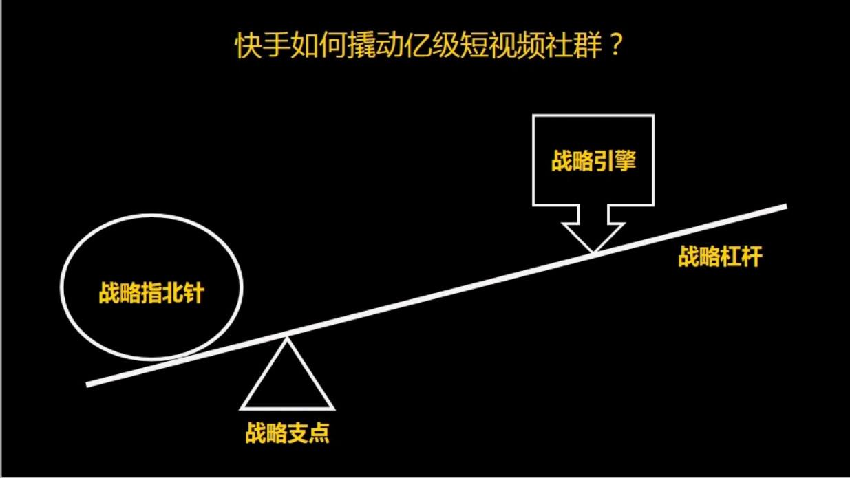 混沌研习社--沈拓:《快手:战略杠杆,撬动亿级短视频社群》