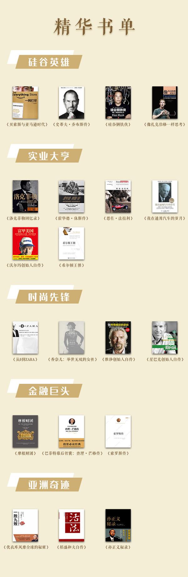全球富豪传记精读:60堂商业思维进阶课