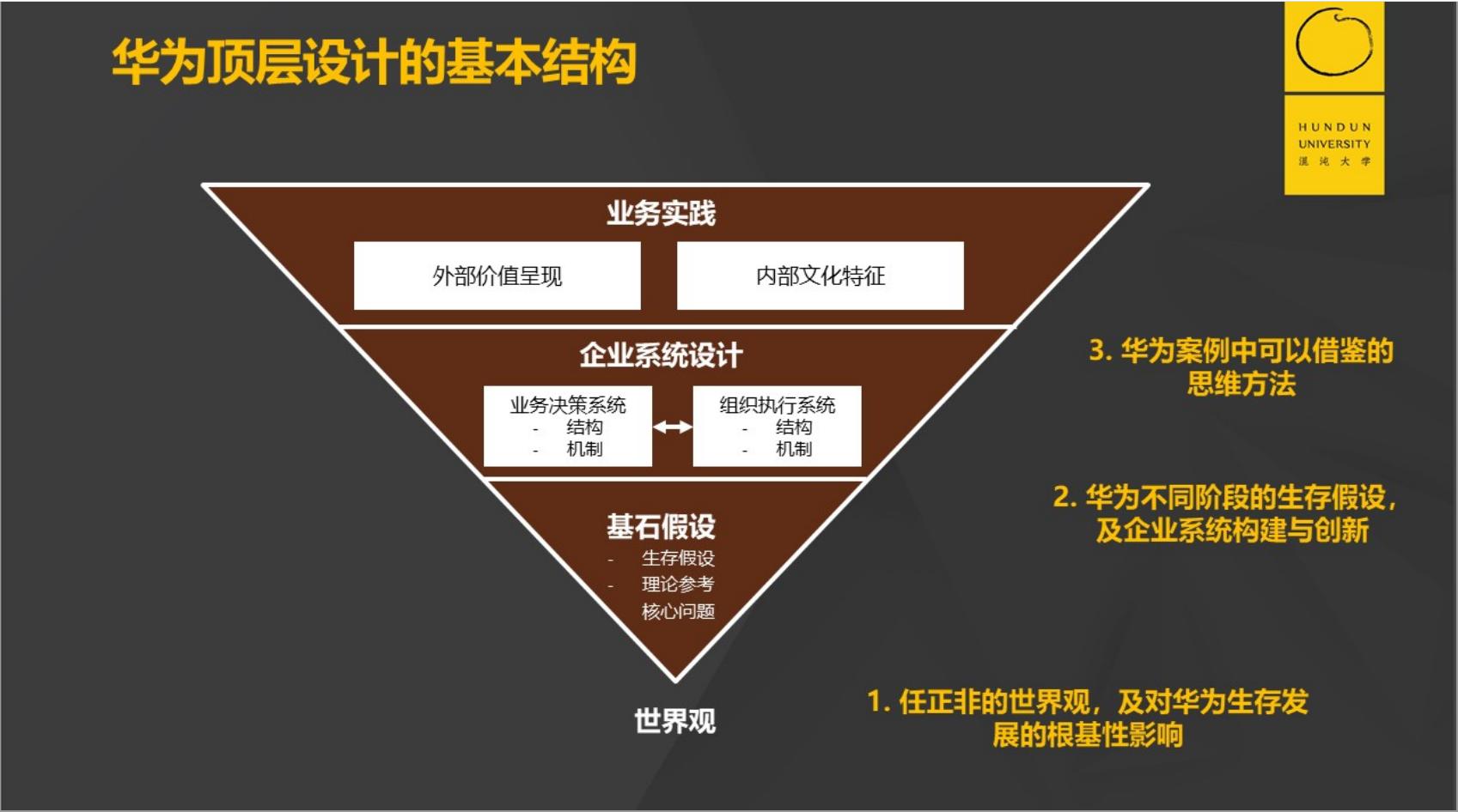 华为持续成长的顶层设计(案例库)